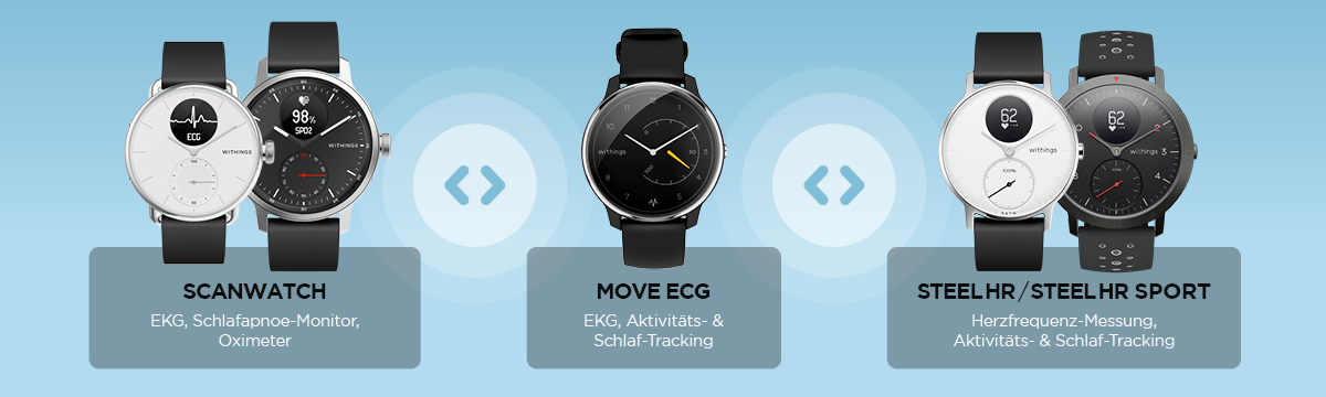 Withings Uhrenvergleich