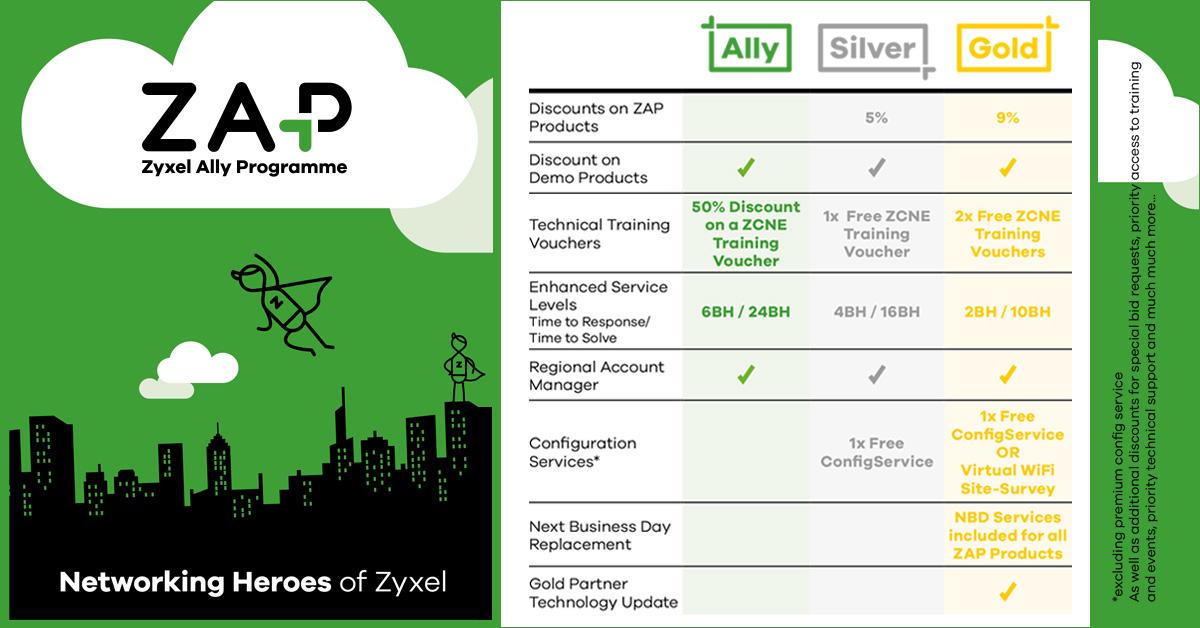zyxel-ally-programm