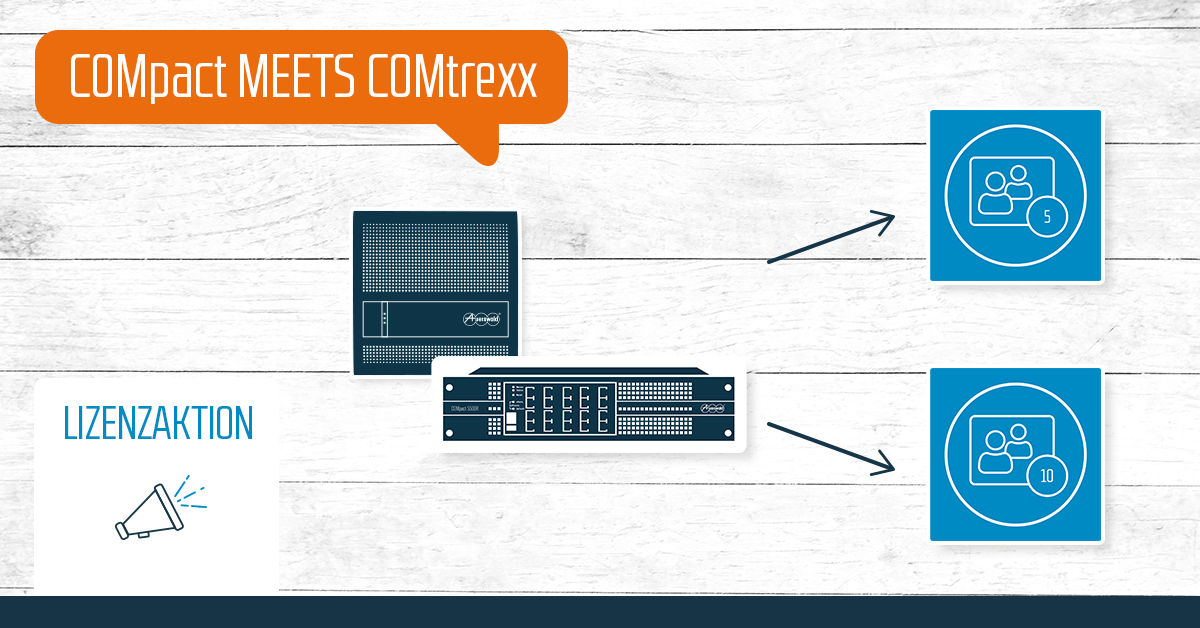 Auerswald COMpact meets COMtrexx Banner