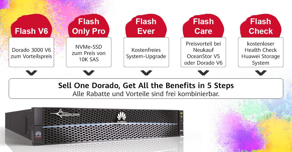 All-Flash Storage Promotion